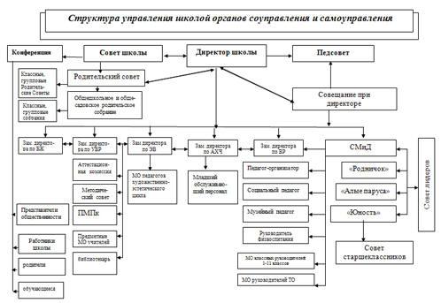 """"""",""""yagshkola.narod.ru"""